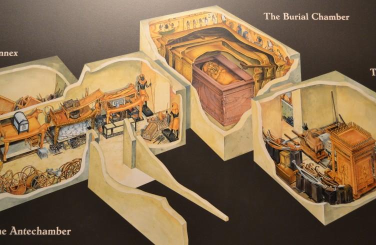 Planimetria della tomba di Tutankhamon